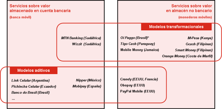 clasificacion-sfm